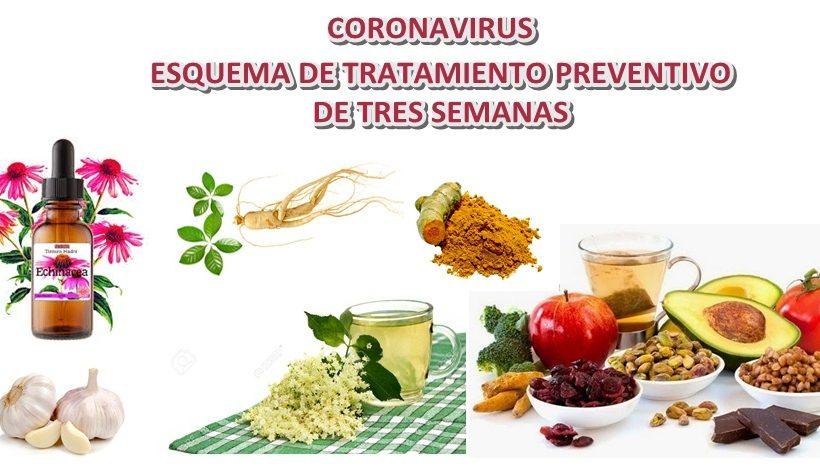 ESQUEMA PREVENTIVO NATURAL FRENTE AL CORONAVIRUS COVID-19